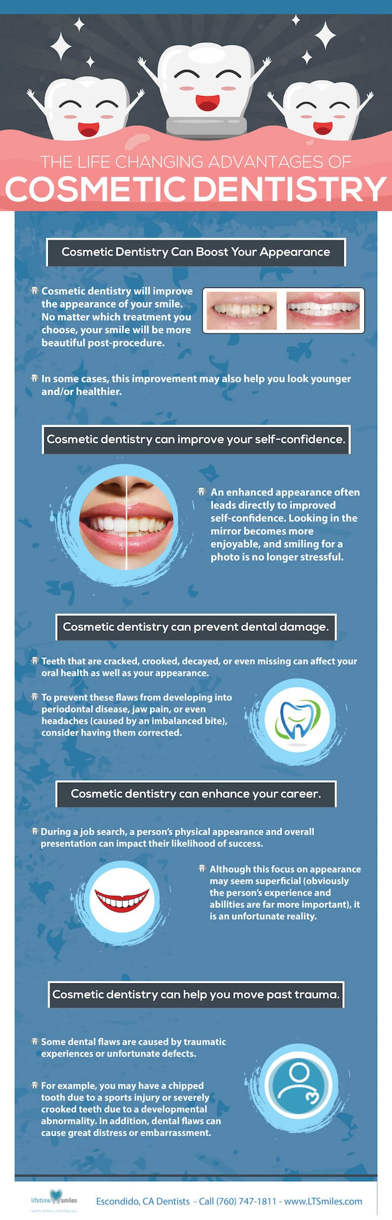 Lifetime Smiles Infographic on Life Changing Advantages of Cosmetic Dentistry